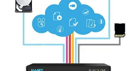 Công nghệ đám mây trên đầu Hanet